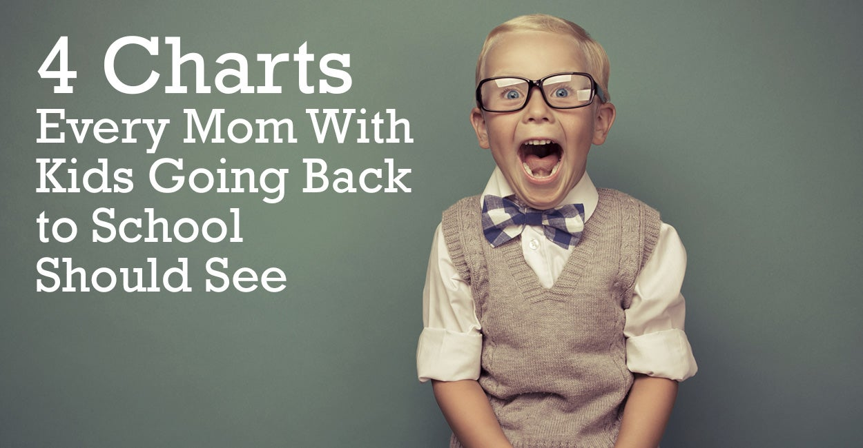 4 Charts Every Mom With Kids Going Back To School Should See