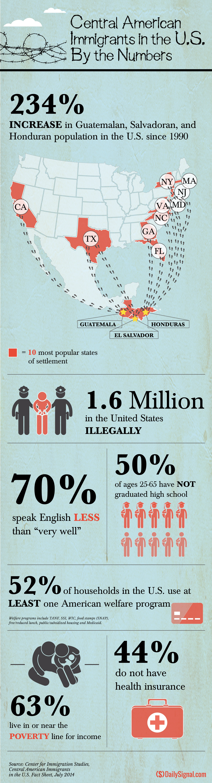 Infographic designed by Nicole Rusenko
