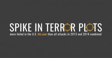 150629_TerrorPlots