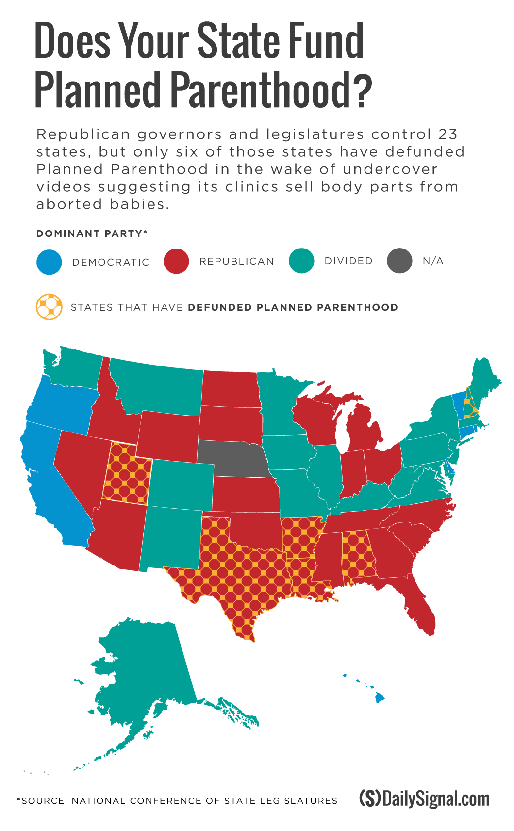 Why Havent GOPLed States Defunded Planned Parenthood - Us map of republican governors
