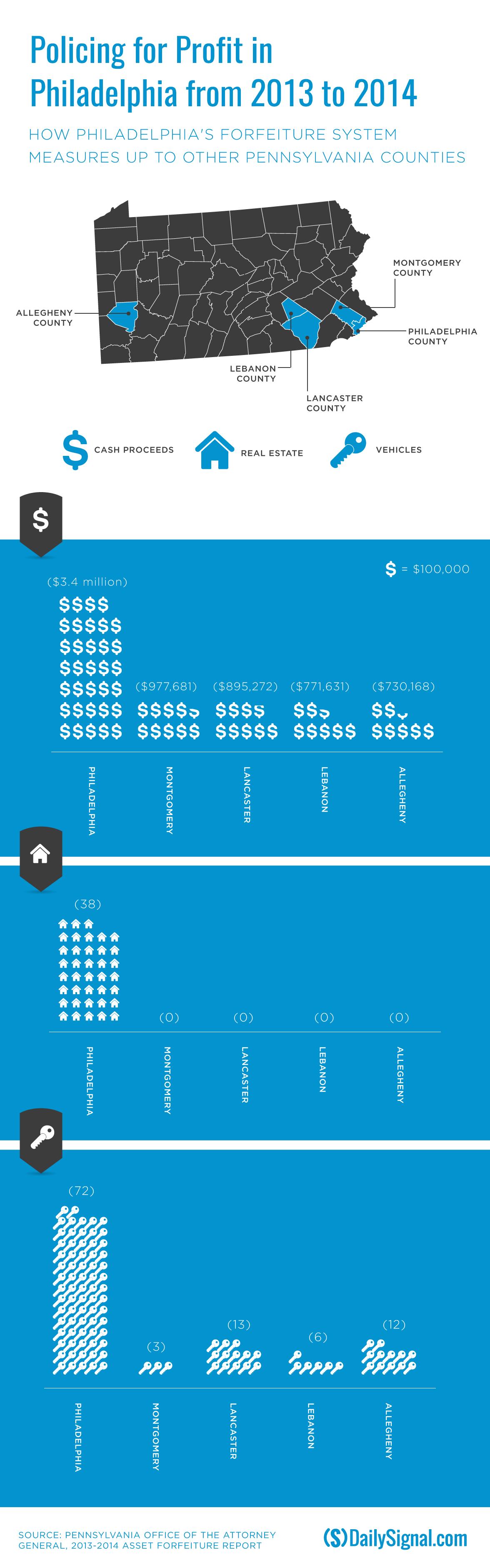 Chart: Kelsey Lucas/Visualsey