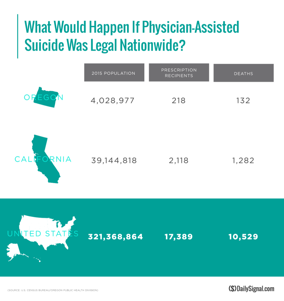 euthanasia v assisted suicide Euthanasia in the united states  the key difference between euthanasia and assisted suicide is that in cases of assisted suicide,.