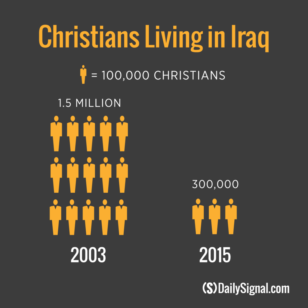 160318_christians-iraq_fb