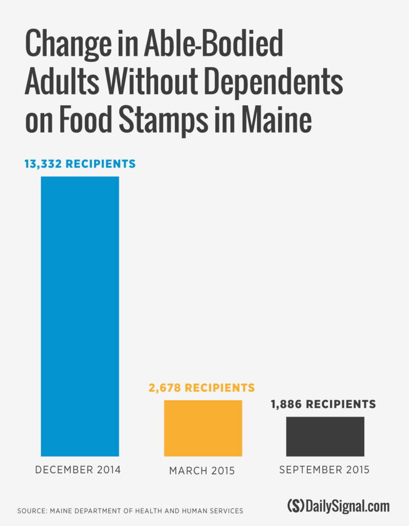 able bodied adults without dependents wavier