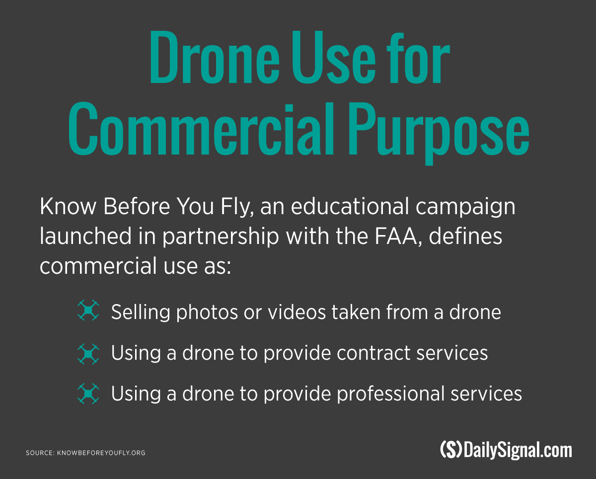 160603_Drones_commercial