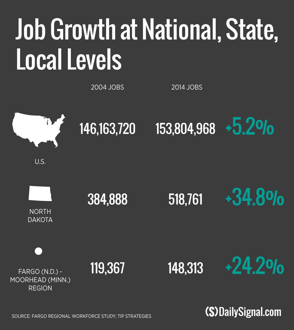 161024_north-dakota-immigration_jobs_v1