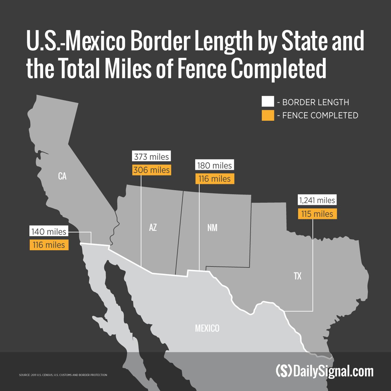 170110_border-length-fence_v3