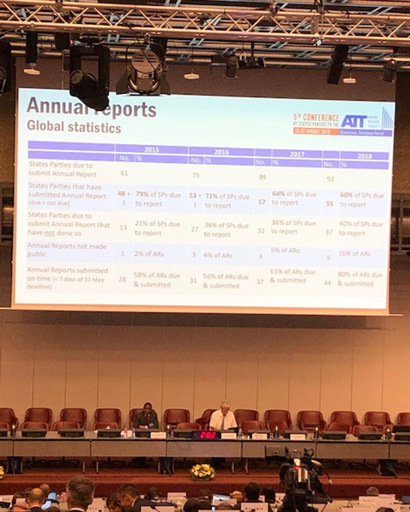 Even Friends of the Arms Trade Treaty Admit It's Not Working