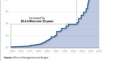1debt-limit-growth-600
