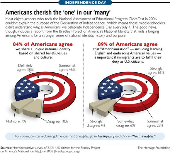 Americans Cherish the 'One' in Our 'Many'