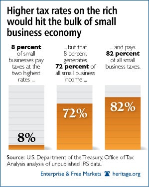special_small_business_taxes2