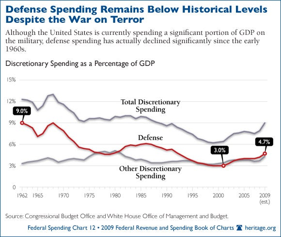 federal-spending_12-5801