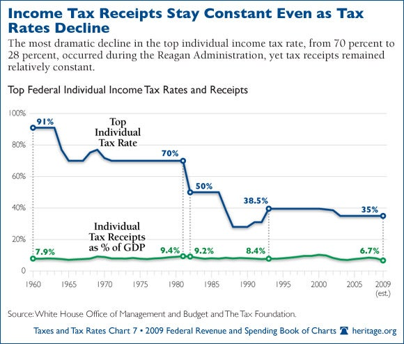 taxes-tax-rates_07-580