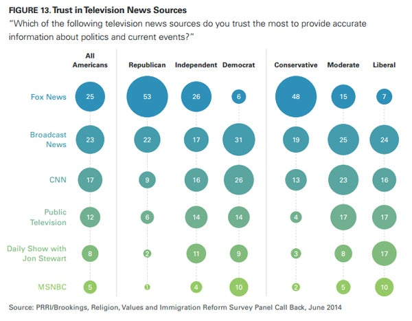 2014-06-11-MSNBCtrust