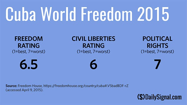 DS Cuba World Freedom