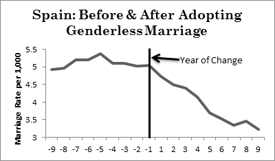 College Hookup Gay Parents Adoption Statistics Us
