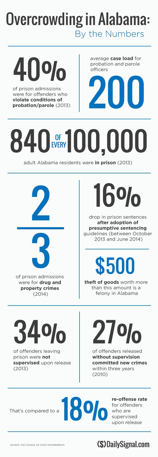 Alabama_Graphic03_v3