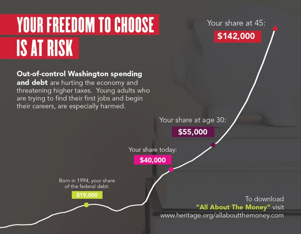 """""""All About The Money"""" booklet designed by Nicole Rusenko of The Heritage Foundation."""
