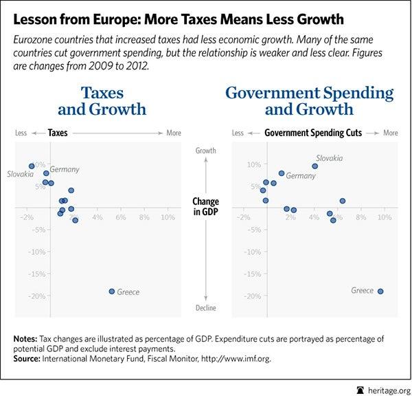 BL-austerity-contra-krugman-klein