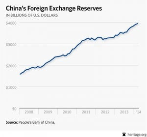 currency and low valued yuan There are many reasons why and how china keeps the yuan undervalued when currency is kept undervalued it leads to inflation, of which china suffers.