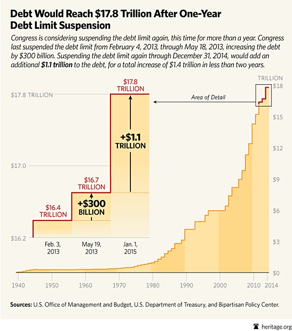 BL-debt-limit-suspended-2013