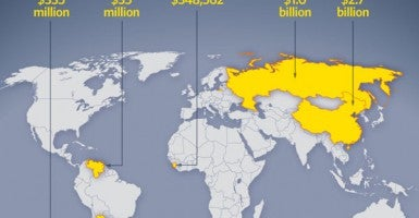 Export-Import Bank Map: Subsidizing Unfriendly Regimes