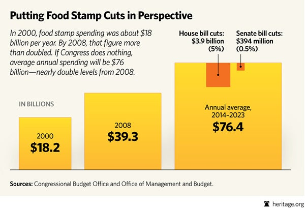 BL-food-stamp-cuts-comparison
