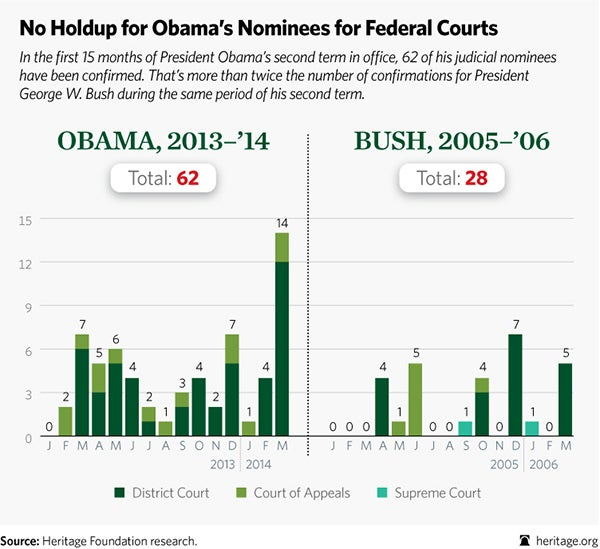 BL-obama-judicial-nominees-APRIL-2014