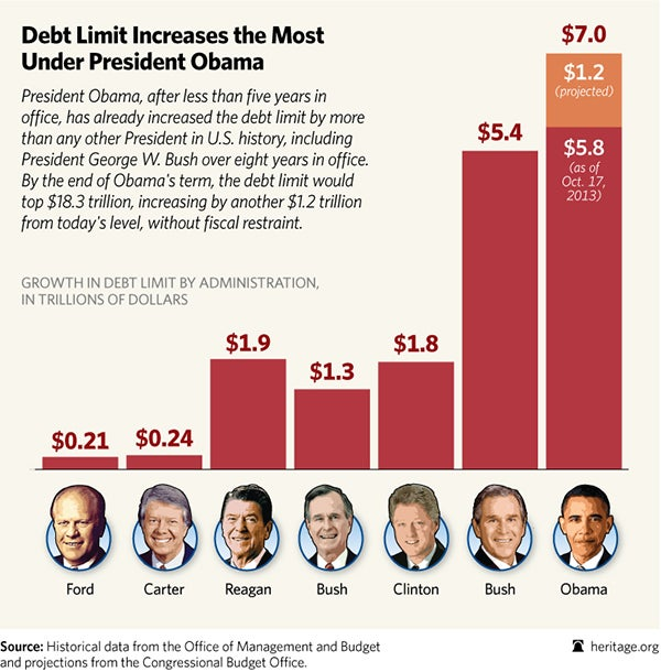 BL-obama-presidents-debt-ceiling-sotu