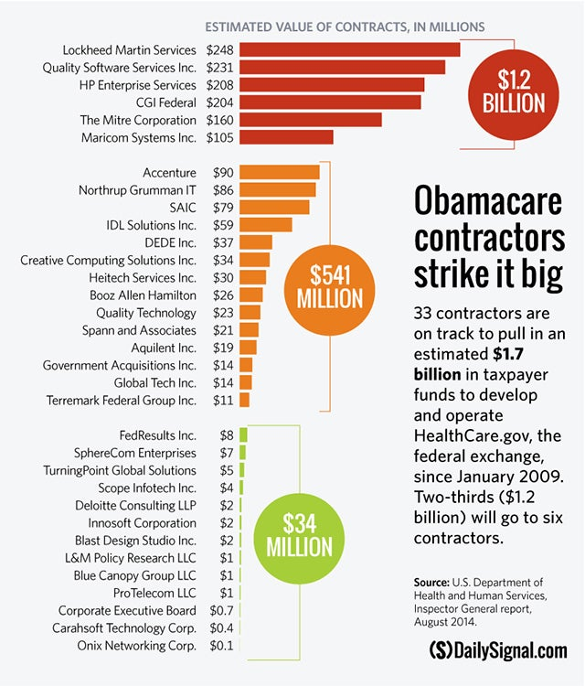 140903_ObamacareContracts_Fleming