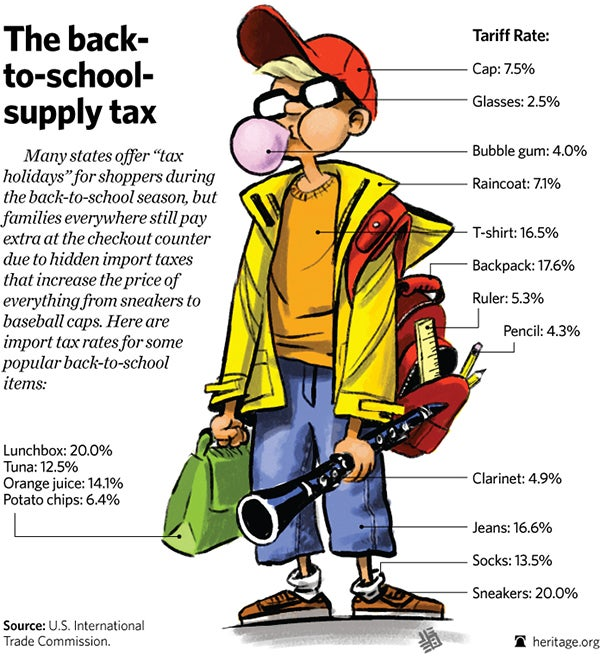 BL-school-supply-tariffs-2013