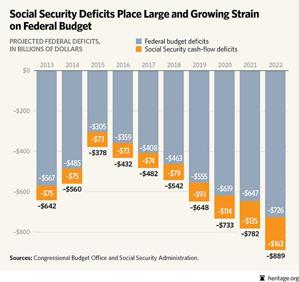 BL-social-security-strainin