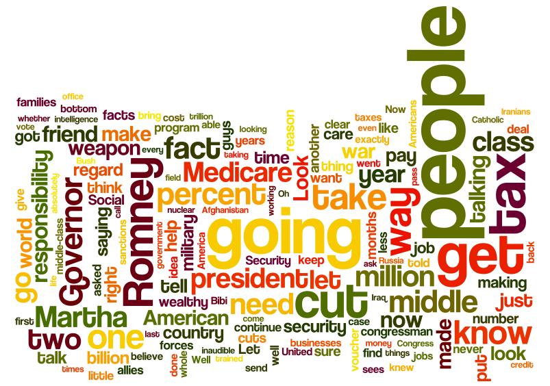 heritage word cloud analysis of the vp debate shows