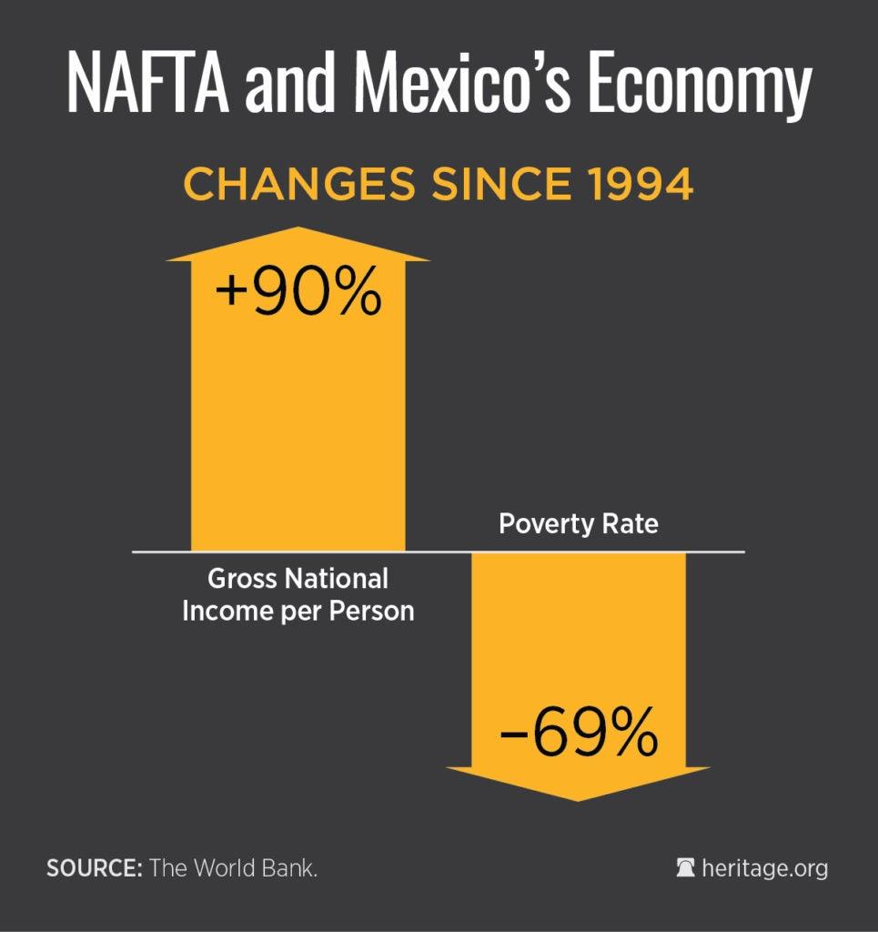 DS-NAFTA-2016-MEXICO