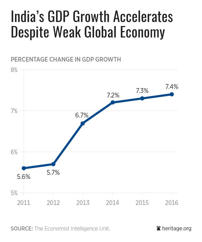 DS-india-gdp-chart-1_700