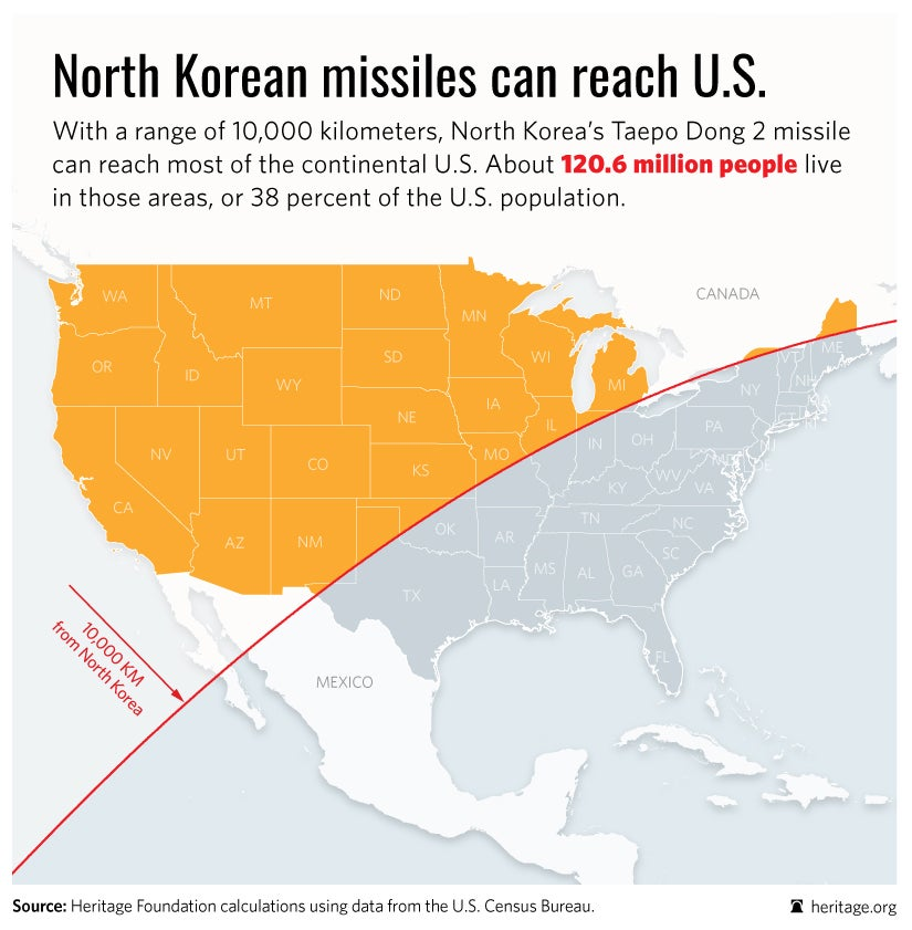 How the US Should Respond to North Korea\'s Nuclear Test