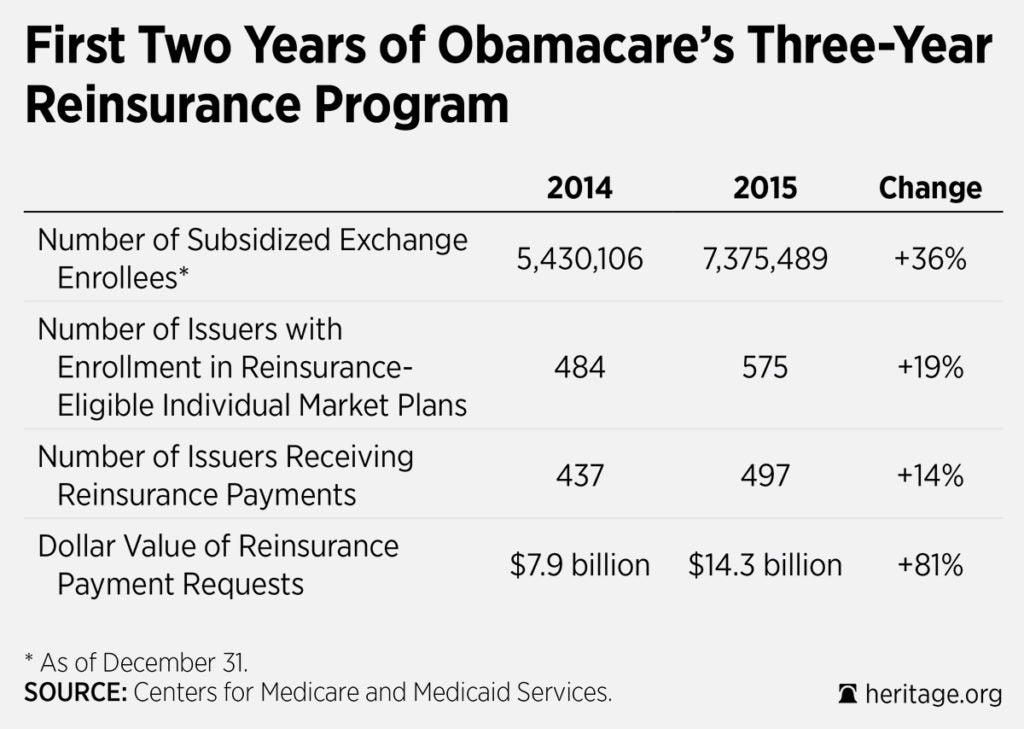 ds-obamacare-reinsurance-grey-2