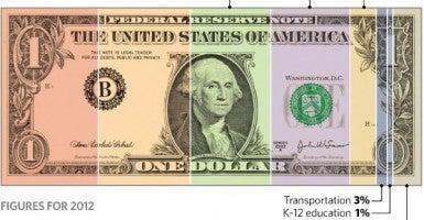 Dollar600649