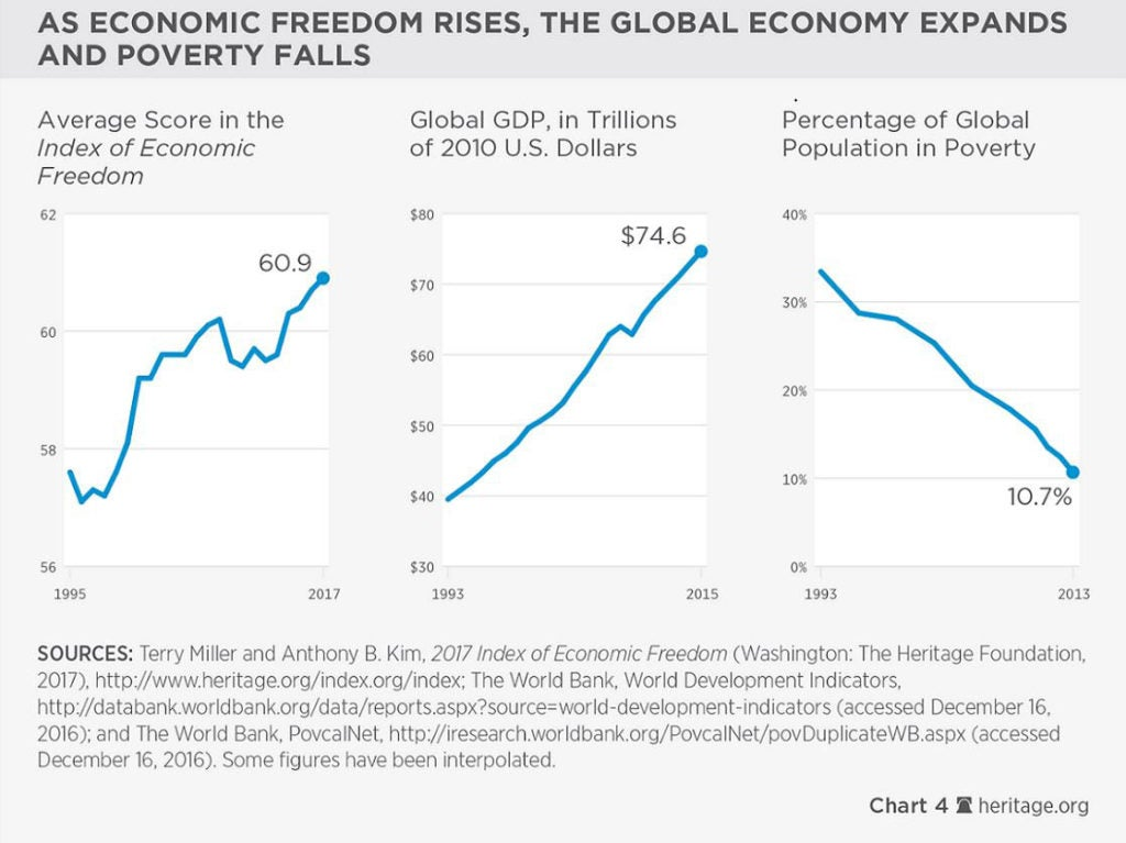 economicfreedom3
