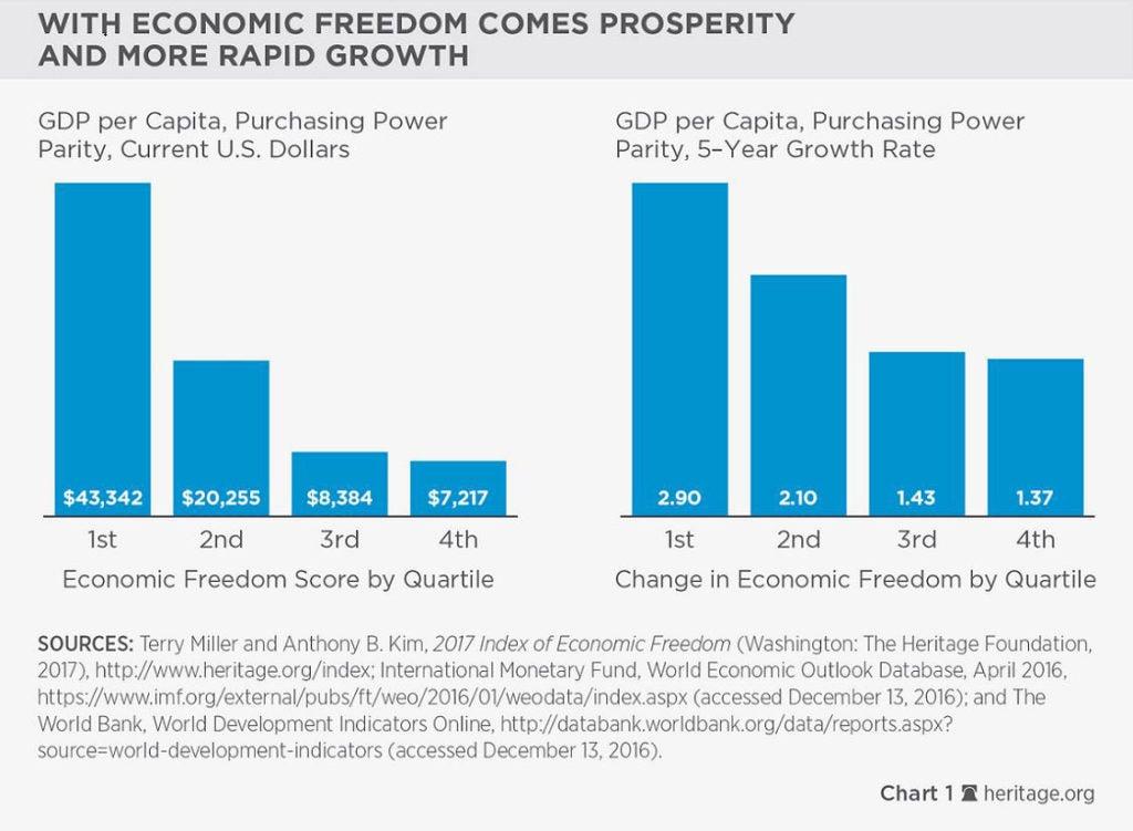 economicfreedom5