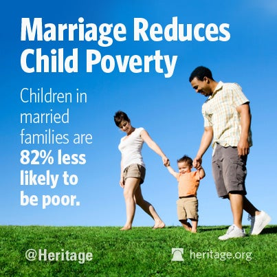 Heritage Marriage Poverty ads