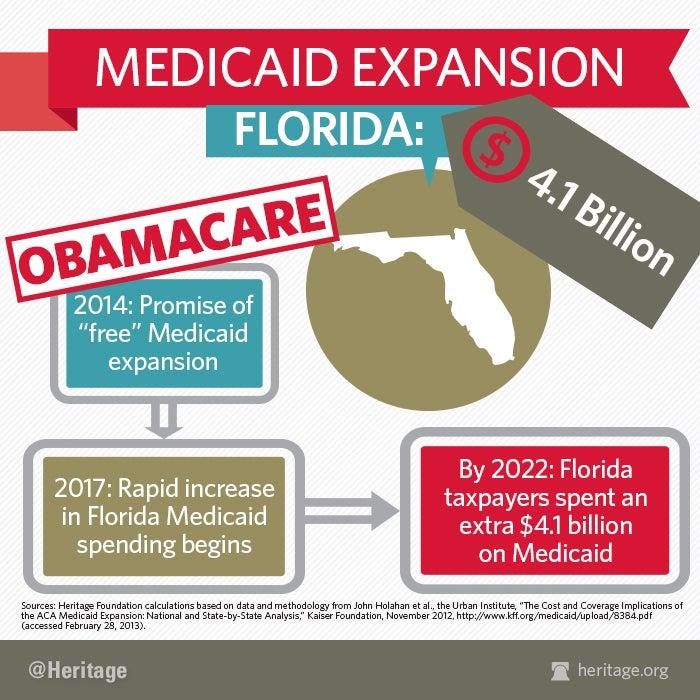 Florida Medicaid Card