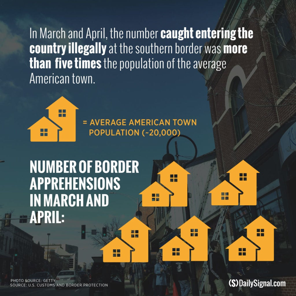Latest News Illegal Immigrants: See The Illegal Immigration Crisis By The Numbers