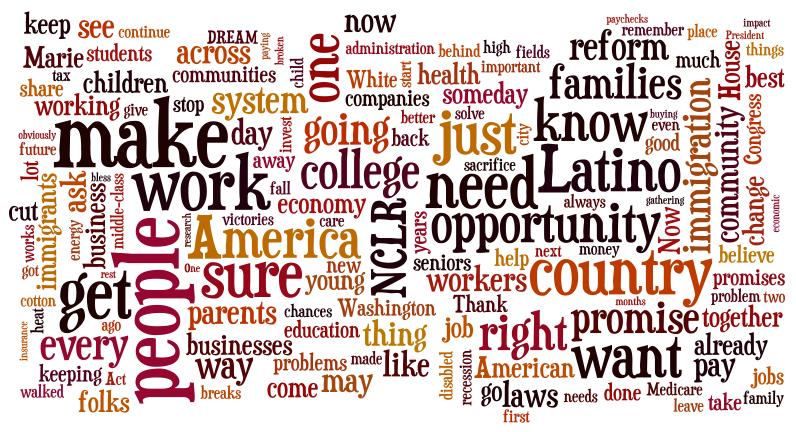 Obama La Raza speech word cloud