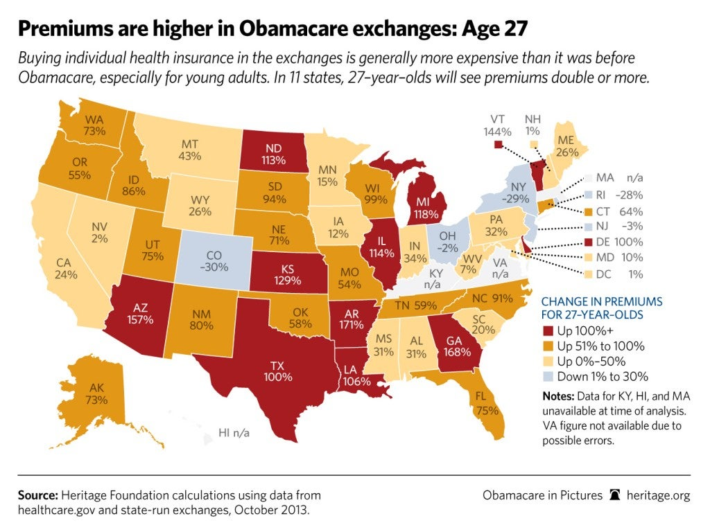 Obamacare in Pictures 2014: Premiums Age 27