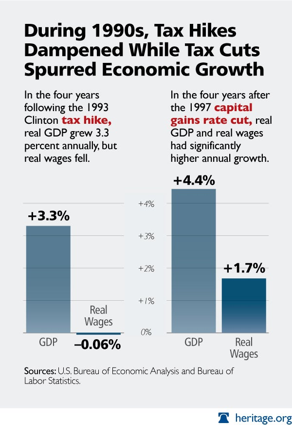 Haircut Economy : Keynesian Economics Swift Economics