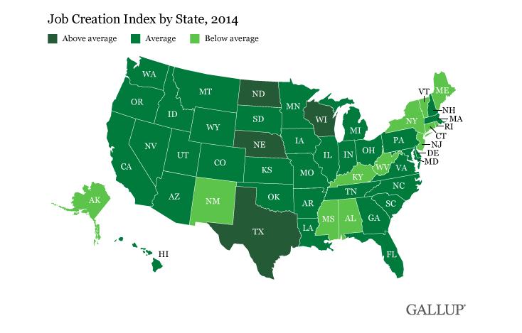 Chart: Gallup