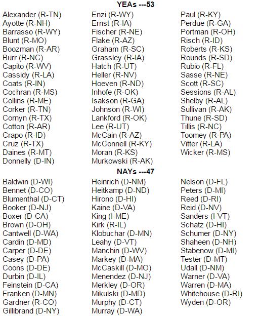 Senate Roll Call Vote 103
