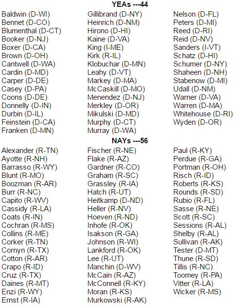 Senate Roll Call Vote 104