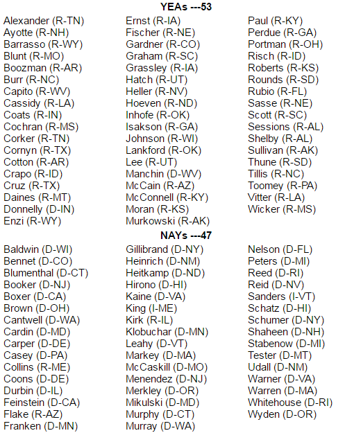 Senate Roll Call Vote 105